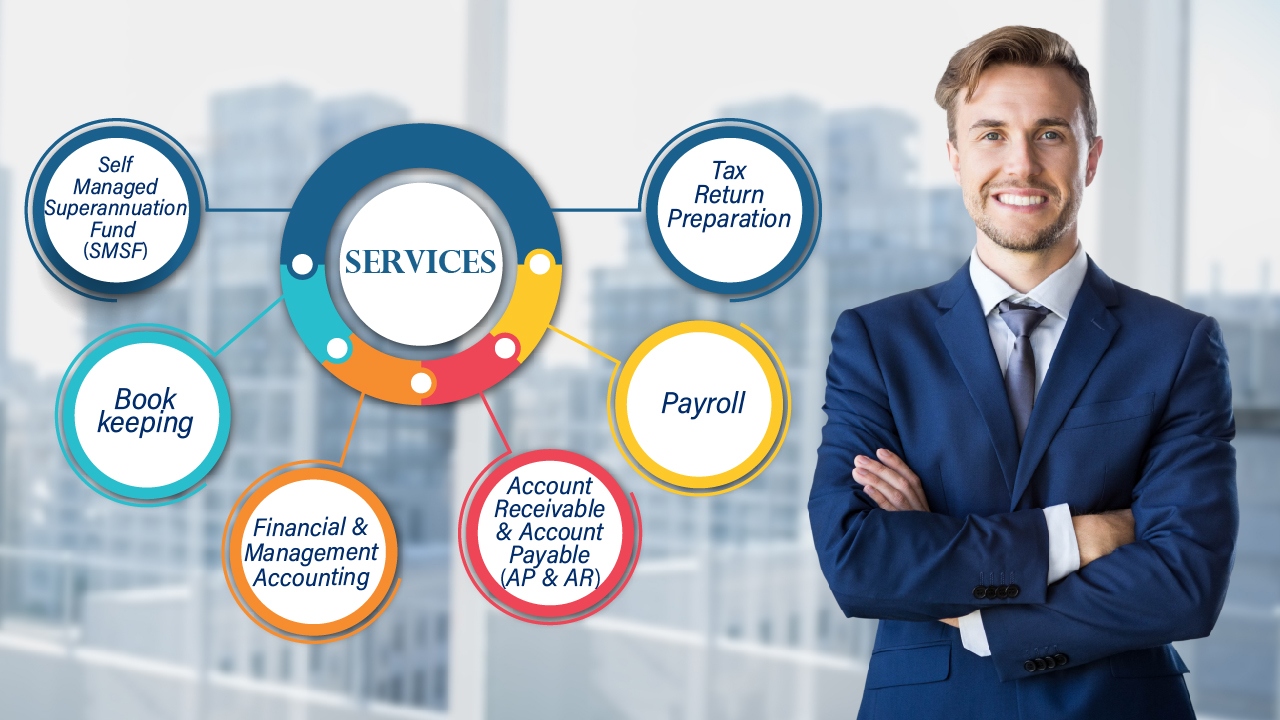 Accounting Outsourcing Strategies Ascendum